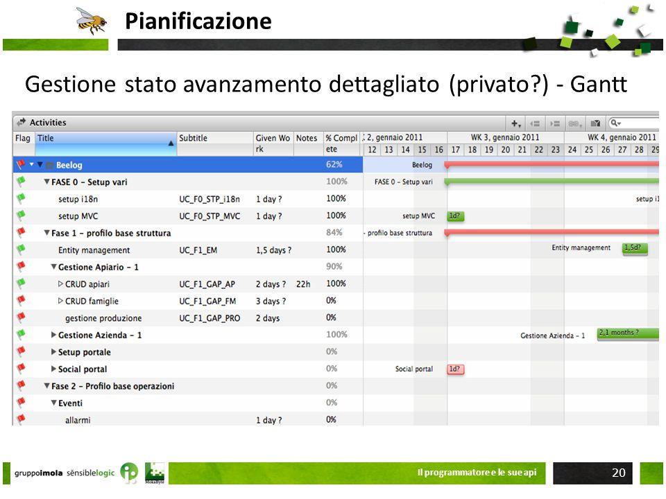 Pianificazione Gestione stato avanzamento dettagliato (privato?) - Gantt Il programmatore e le sue api 20