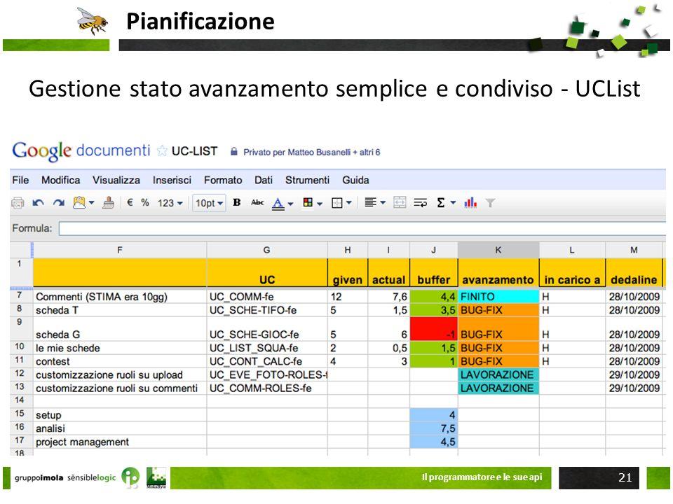 Pianificazione Gestione stato avanzamento semplice e condiviso - UCList Il programmatore e le sue api 21