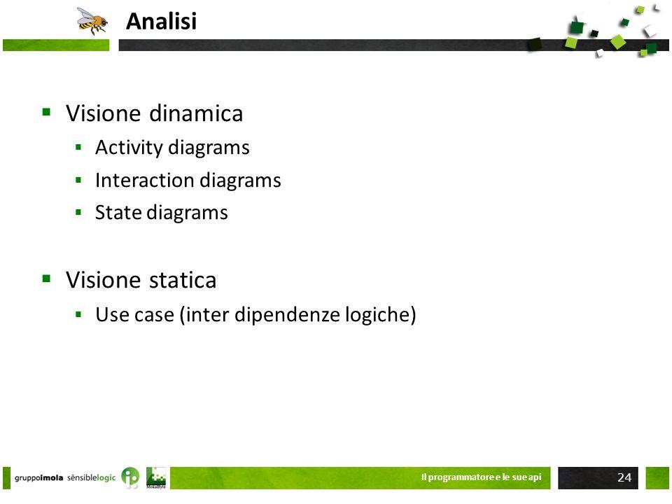 Analisi Visione dinamica Activity diagrams Interaction diagrams State diagrams Visione statica Use case (inter dipendenze logiche) Il programmatore e