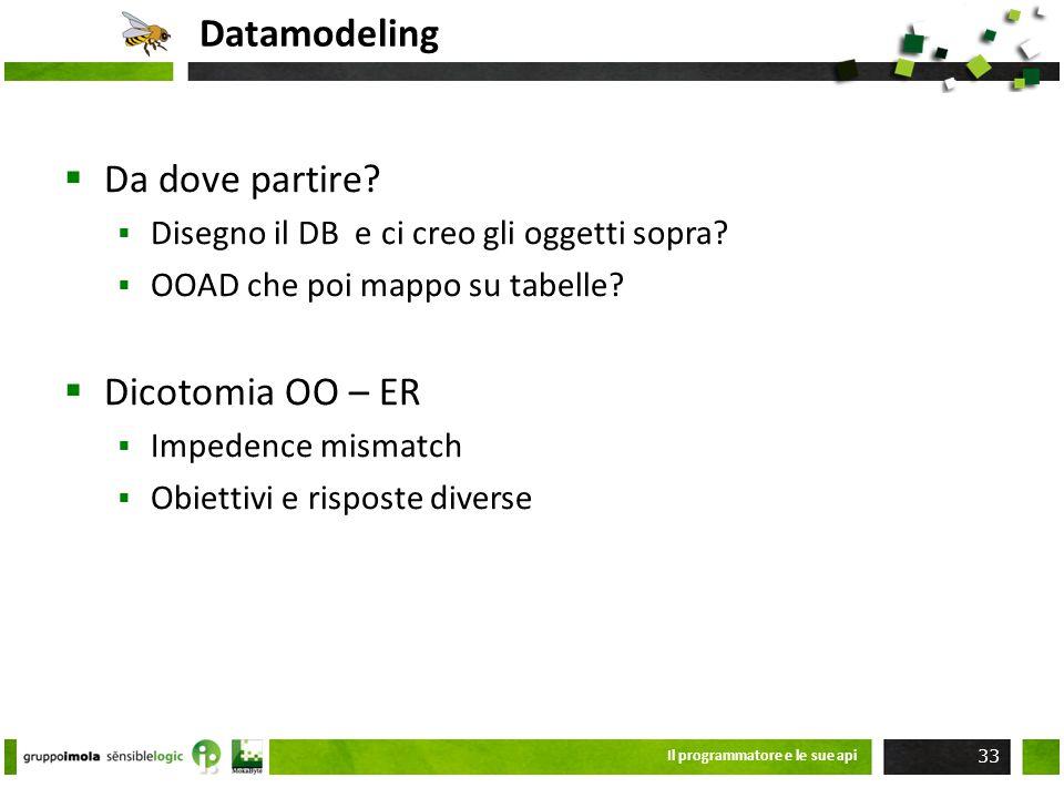 Datamodeling Da dove partire? Disegno il DB e ci creo gli oggetti sopra? OOAD che poi mappo su tabelle? Dicotomia OO – ER Impedence mismatch Obiettivi