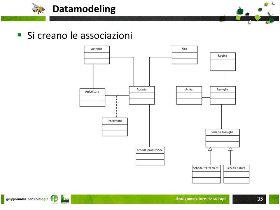 Datamodeling Si creano le associazioni Il programmatore e le sue api 35