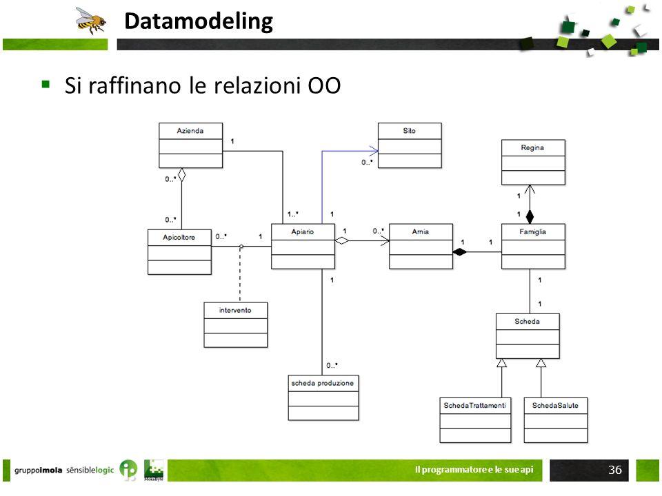 Datamodeling Si raffinano le relazioni OO Il programmatore e le sue api 36