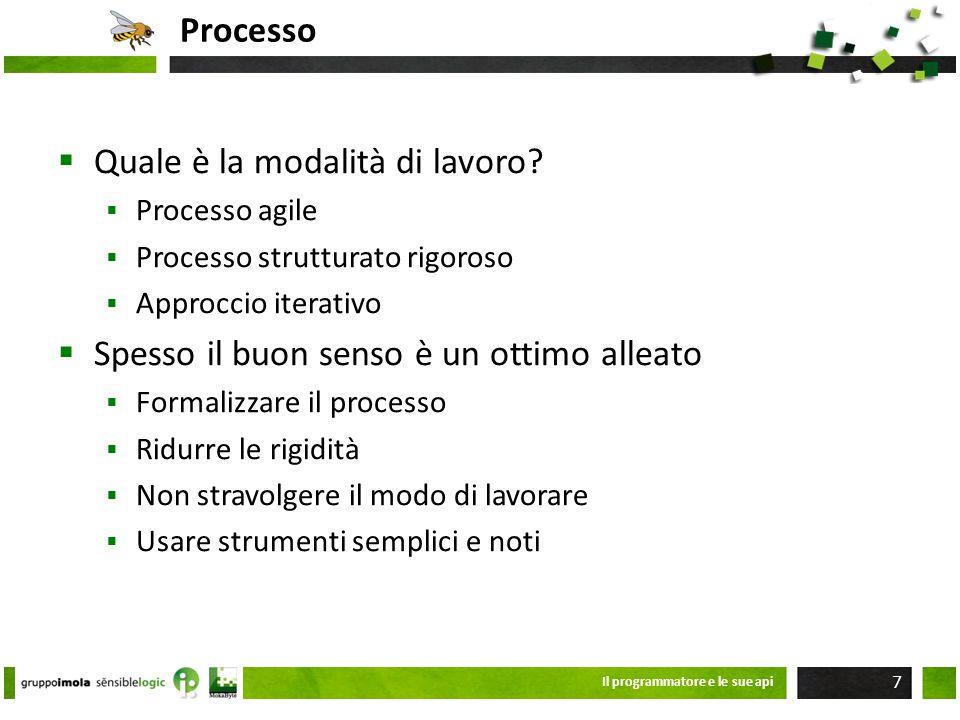 Processo Quale è la modalità di lavoro? Processo agile Processo strutturato rigoroso Approccio iterativo Spesso il buon senso è un ottimo alleato Form
