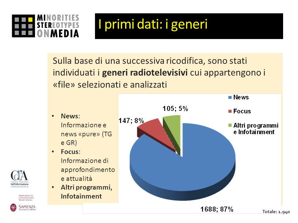 Pagina 19 Formato Totale: 1.940 I primi dati: i generi Sulla base di una successiva ricodifica, sono stati individuati i generi radiotelevisivi cui ap