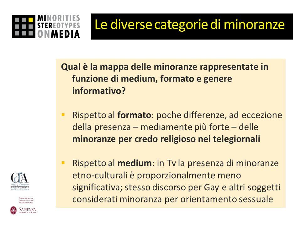 Qual è la mappa delle minoranze rappresentate in funzione di medium, formato e genere informativo.