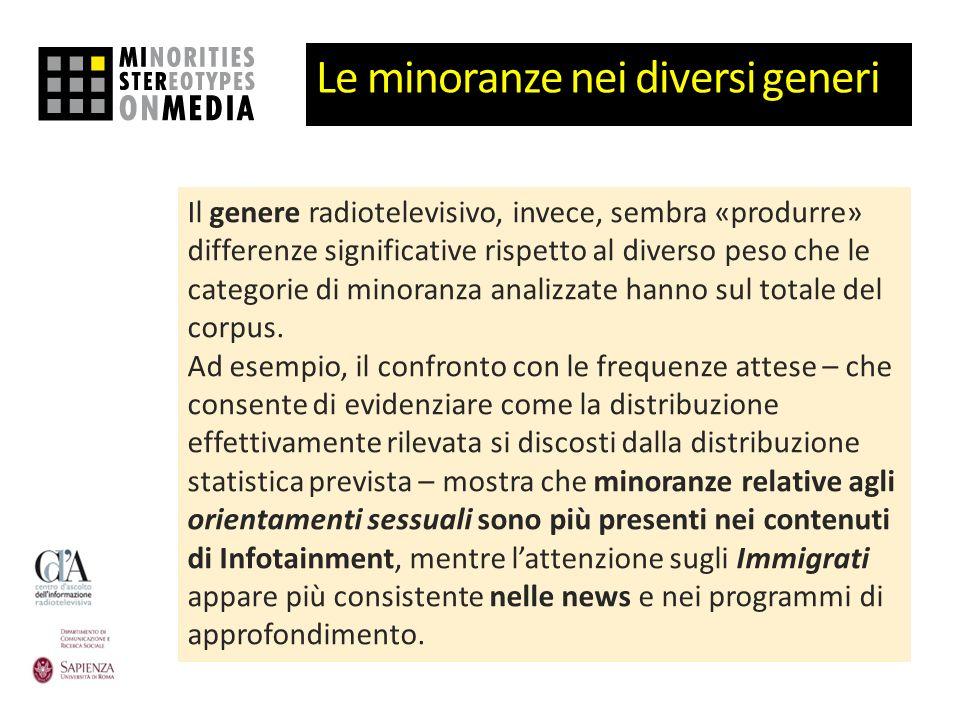 Le minoranze nei diversi generi Il genere radiotelevisivo, invece, sembra «produrre» differenze significative rispetto al diverso peso che le categorie di minoranza analizzate hanno sul totale del corpus.