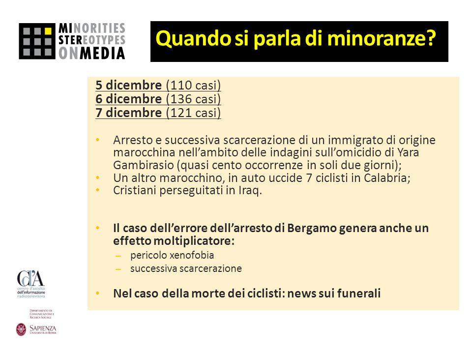 Quando si parla di minoranze? 5 dicembre (110 casi) 6 dicembre (136 casi) 7 dicembre (121 casi) Arresto e successiva scarcerazione di un immigrato di