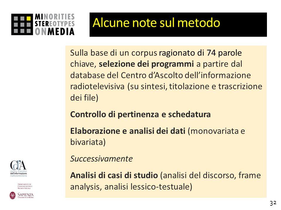 Alcune note sul metodo 32 Sulla base di un corpus ragionato di 74 parole chiave, selezione dei programmi a partire dal database del Centro dAscolto de