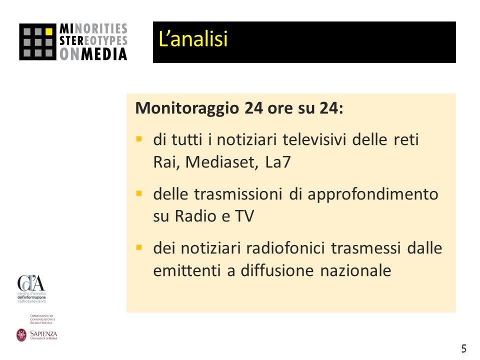 Lanalisi Monitoraggio 24 ore su 24: di tutti i notiziari televisivi delle reti Rai, Mediaset, La7 delle trasmissioni di approfondimento su Radio e TV dei notiziari radiofonici trasmessi dalle emittenti a diffusione nazionale 5