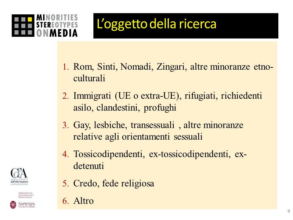 Loggetto della ricerca 1. Rom, Sinti, Nomadi, Zingari, altre minoranze etno- culturali 2. Immigrati (UE o extra-UE), rifugiati, richiedenti asilo, cla
