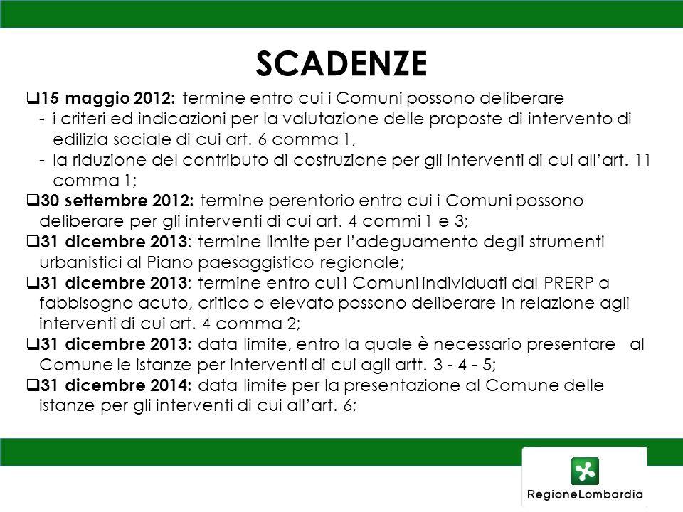 SCADENZE 15 maggio 2012: termine entro cui i Comuni possono deliberare -i criteri ed indicazioni per la valutazione delle proposte di intervento di edilizia sociale di cui art.