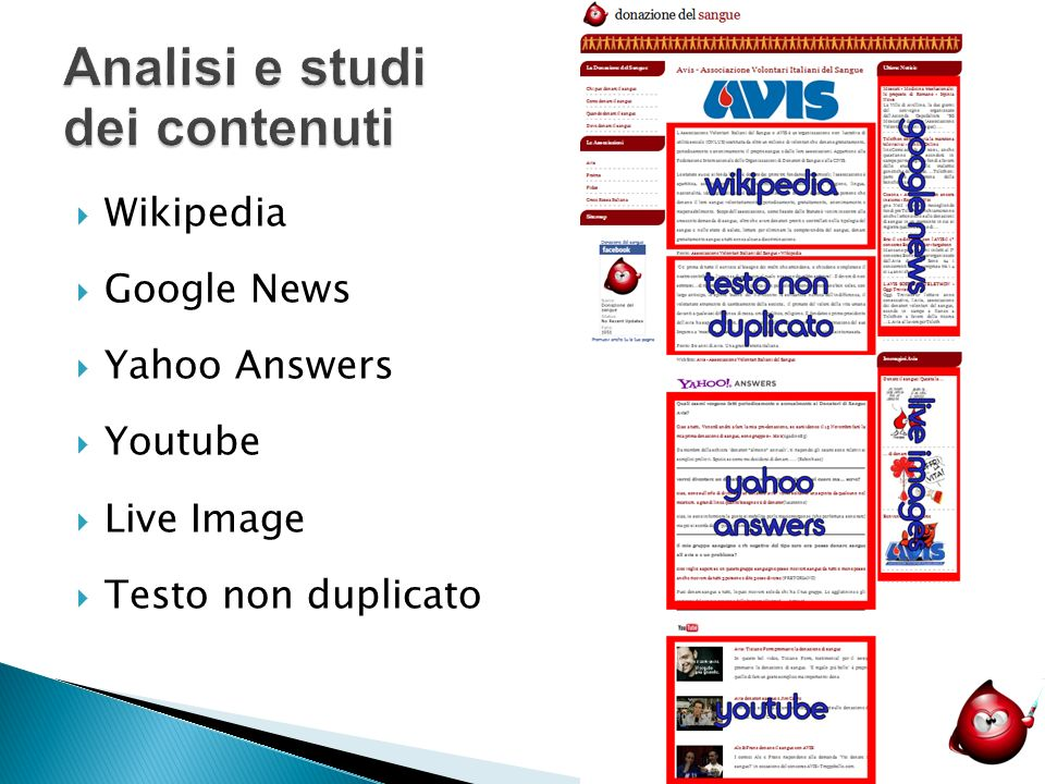 Wikipedia Google News Yahoo Answers Youtube Live Image Testo non duplicato