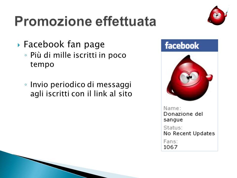 Facebook fan page Più di mille iscritti in poco tempo Invio periodico di messaggi agli iscritti con il link al sito