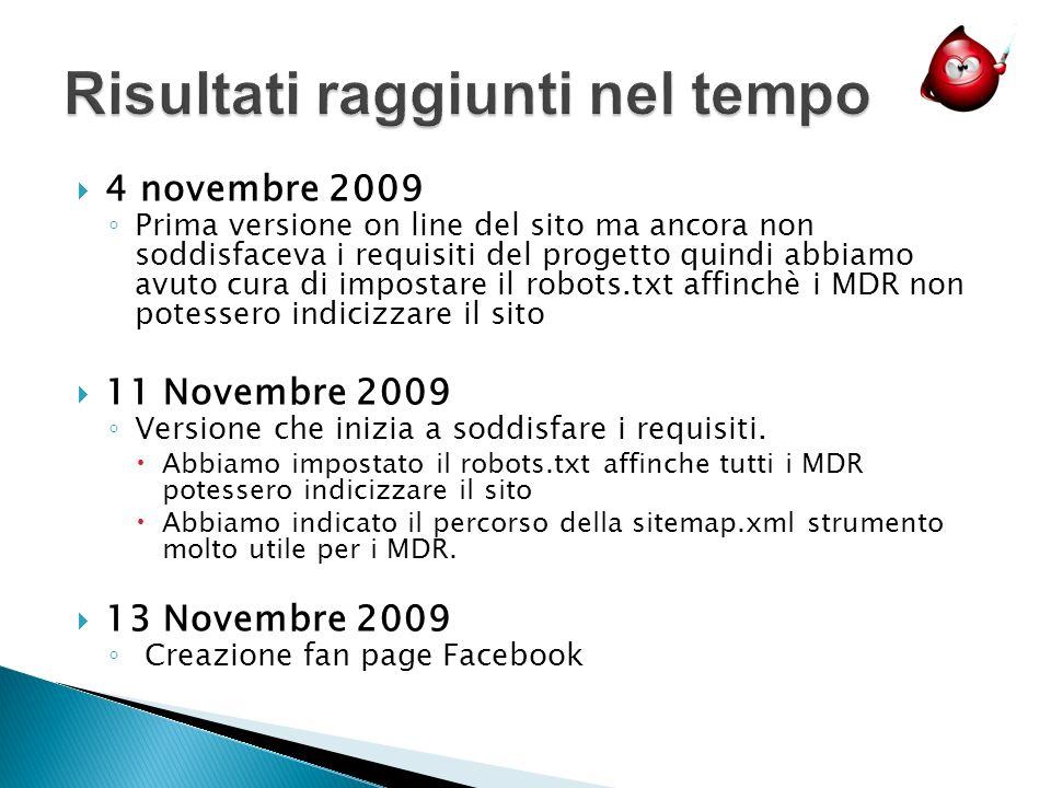 4 novembre 2009 Prima versione on line del sito ma ancora non soddisfaceva i requisiti del progetto quindi abbiamo avuto cura di impostare il robots.t
