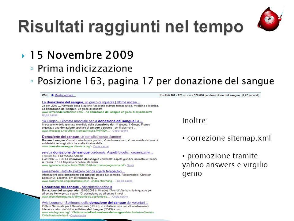 15 Novembre 2009 Prima indicizzazione Posizione 163, pagina 17 per donazione del sangue Inoltre: correzione sitemap.xml promozione tramite yahoo answers e virgilio genio