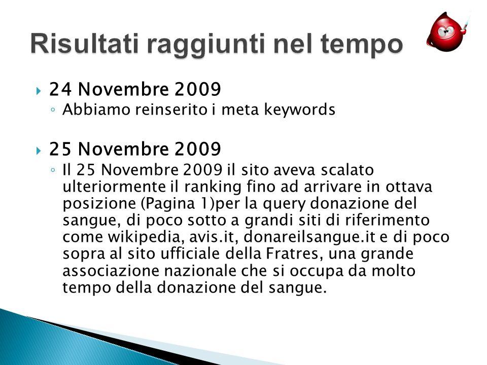 24 Novembre 2009 Abbiamo reinserito i meta keywords 25 Novembre 2009 Il 25 Novembre 2009 il sito aveva scalato ulteriormente il ranking fino ad arriva