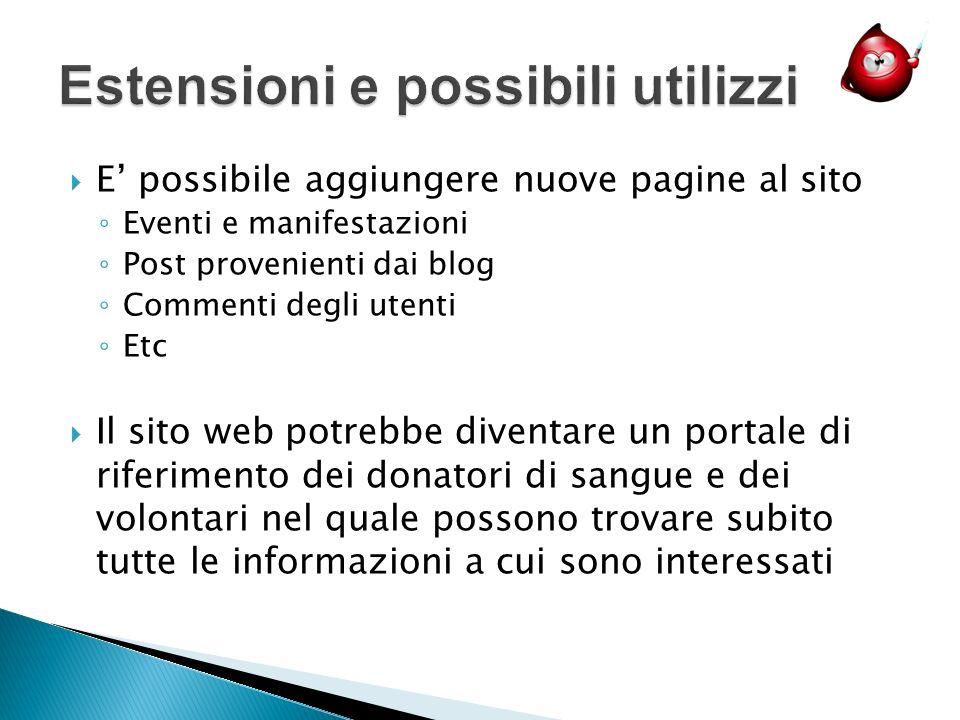 E possibile aggiungere nuove pagine al sito Eventi e manifestazioni Post provenienti dai blog Commenti degli utenti Etc Il sito web potrebbe diventare