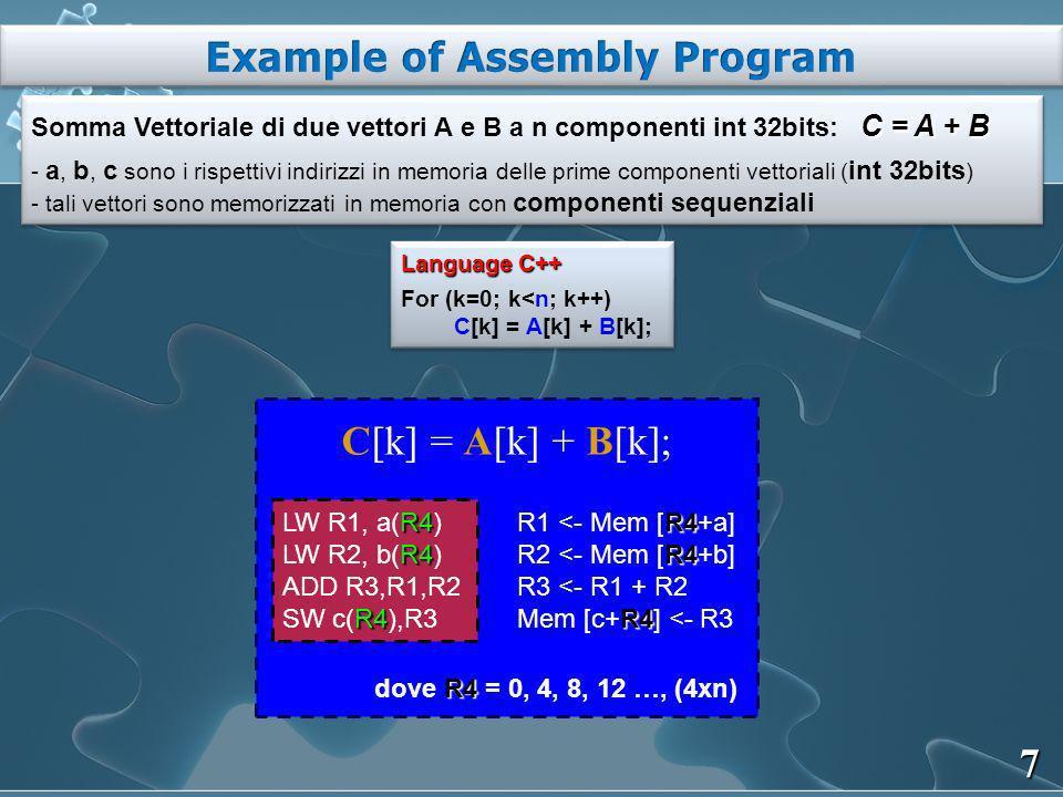 C[k] = A[k] + B[k]; R4 LW R1, a(R4) R4 LW R2, b(R4) ADD R3,R1,R2 R4 SW c(R4),R3 R4 R1 <- Mem [R4+a] R4 R2 <- Mem [R4+b] R3 <- R1 + R2 R4 Mem [c+R4] <- R3 R4 dove R4 = 0, 4, 8, 12 …, (4xn) 7 C = A + B Somma Vettoriale di due vettori A e B a n componenti int 32bits: C = A + B - a, b, c sono i rispettivi indirizzi in memoria delle prime componenti vettoriali ( int 32bits ) - tali vettori sono memorizzati in memoria con componenti sequenziali C = A + B Somma Vettoriale di due vettori A e B a n componenti int 32bits: C = A + B - a, b, c sono i rispettivi indirizzi in memoria delle prime componenti vettoriali ( int 32bits ) - tali vettori sono memorizzati in memoria con componenti sequenziali Language C++ For (k=0; k<n; k++) C[k] = A[k] + B[k]; Language C++ For (k=0; k<n; k++) C[k] = A[k] + B[k];
