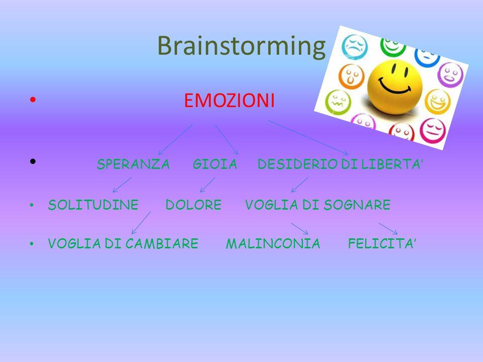 Brainstorming EMOZIONI SPERANZA GIOIA DESIDERIO DI LIBERTA SOLITUDINE DOLORE VOGLIA DI SOGNARE VOGLIA DI CAMBIARE MALINCONIA FELICITA