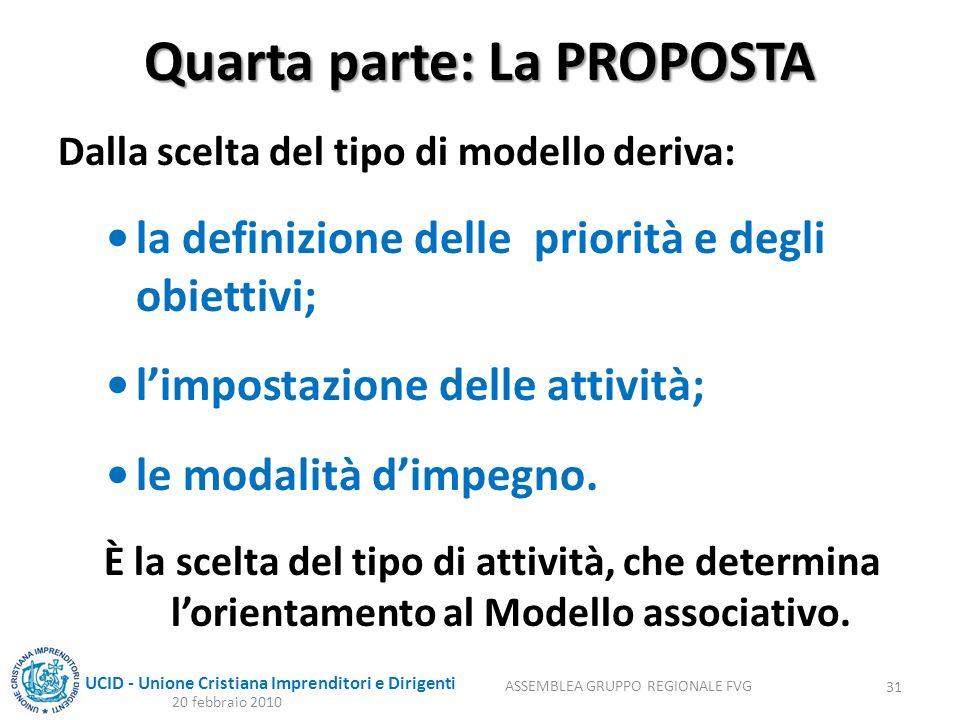 UCID - Unione Cristiana Imprenditori e Dirigenti Quarta parte: La PROPOSTA Dalla scelta del tipo di modello deriva: la definizione delle priorità e degli obiettivi; limpostazione delle attività; le modalità dimpegno.