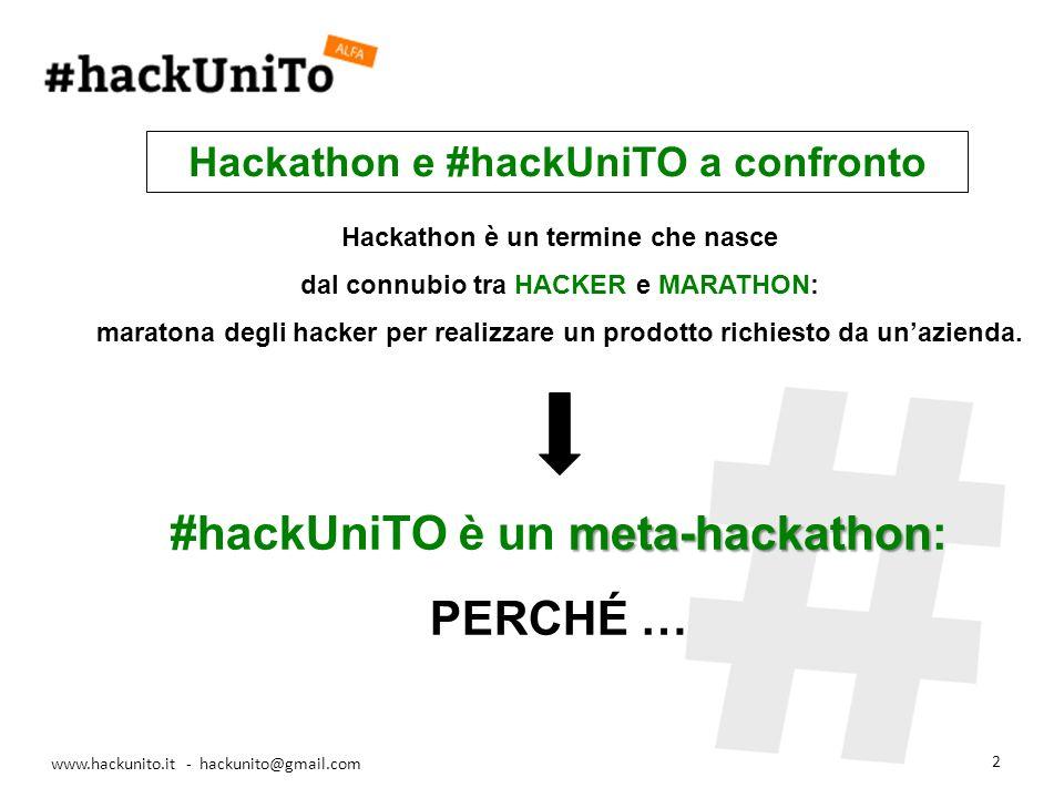2 Hackathon è un termine che nasce dal connubio tra HACKER e MARATHON: maratona degli hacker per realizzare un prodotto richiesto da unazienda.