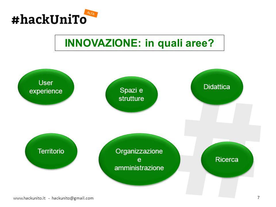 www.hackunito.it - hackunito@gmail.com 7 INNOVAZIONE: in quali aree.