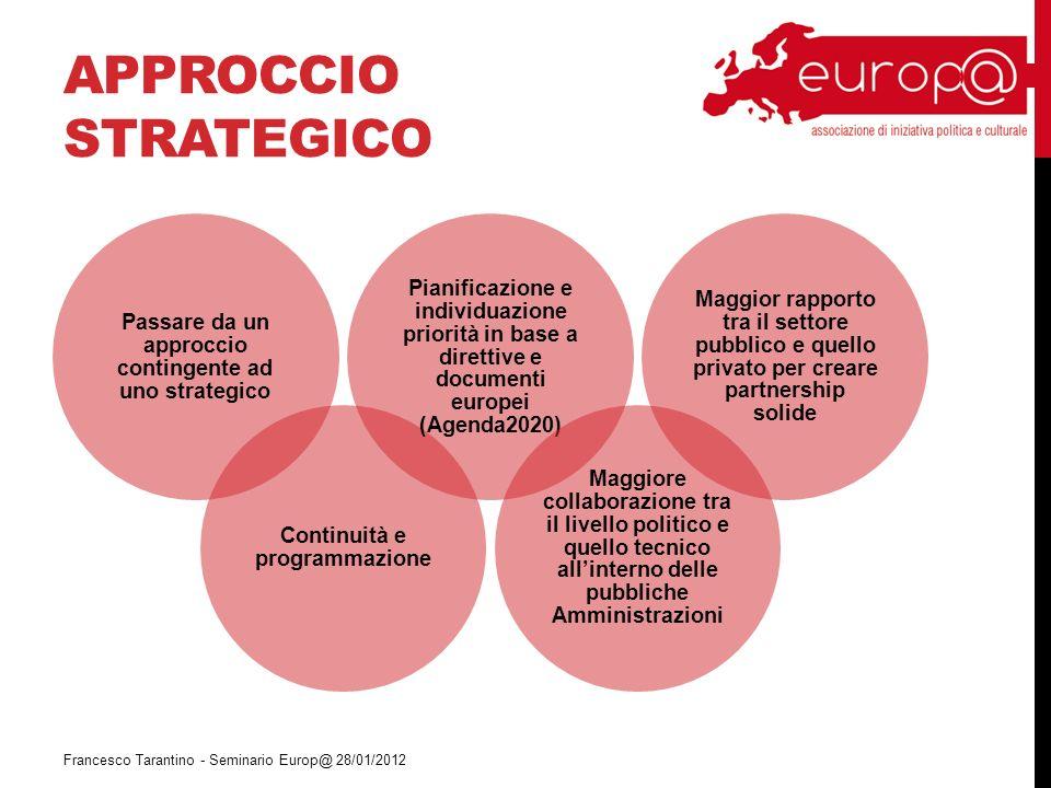 APPROCCIO STRATEGICO Passare da un approccio contingente ad uno strategico Continuità e programmazione Pianificazione e individuazione priorità in bas
