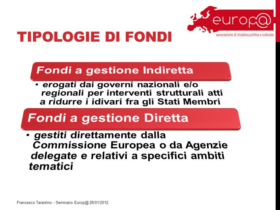 PARLIAMO DI FONDI INDIRETTI Francesco Tarantino - Seminario Europ@ 28/01/2012