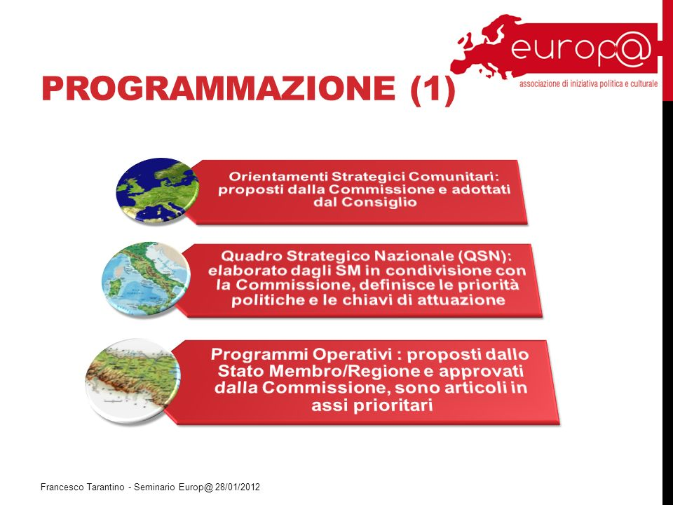 PROGRAMMAZIONE (2) Francesco Tarantino - Seminario Europ@ 28/01/2012