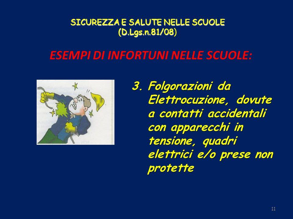 SICUREZZA E SALUTE NELLE SCUOLE (D.Lgs.n.81/08 SICUREZZA E SALUTE NELLE SCUOLE (D.Lgs.n.81/08) ESEMPI DI INFORTUNI NELLE SCUOLE: 11 3.Folgorazioni da