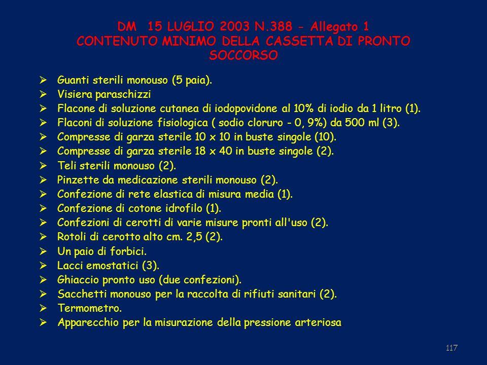 DM 15 LUGLIO 2003 N.388 - Allegato 1 CONTENUTO MINIMO DELLA CASSETTA DI PRONTO SOCCORSO Guanti sterili monouso (5 paia). Visiera paraschizzi Flacone d