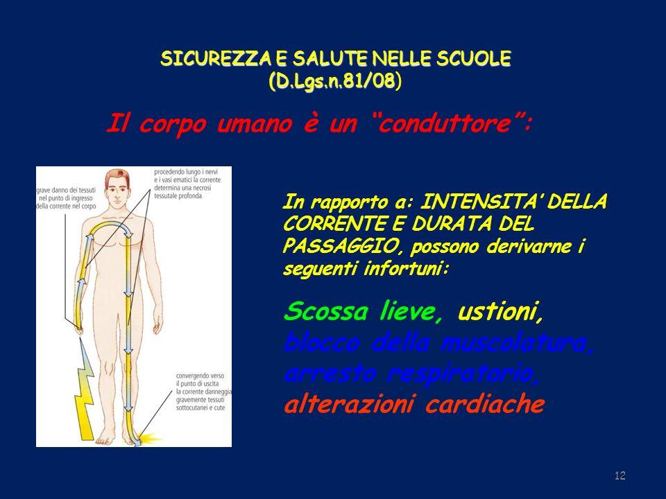 SICUREZZA E SALUTE NELLE SCUOLE (D.Lgs.n.81/08 SICUREZZA E SALUTE NELLE SCUOLE (D.Lgs.n.81/08) 12 Il corpo umano è un conduttore: In rapporto a: INTEN
