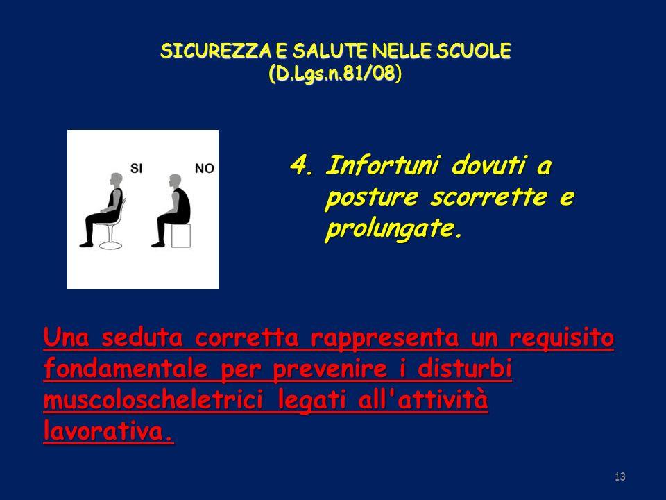 SICUREZZA E SALUTE NELLE SCUOLE (D.Lgs.n.81/08 SICUREZZA E SALUTE NELLE SCUOLE (D.Lgs.n.81/08) 13 4.Infortuni dovuti a posture scorrette e prolungate.