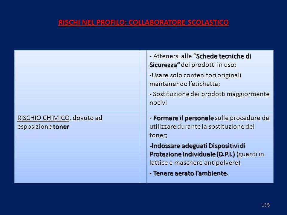 135 RISCHI NEL PROFILO: COLLABORATORE SCOLASTICO