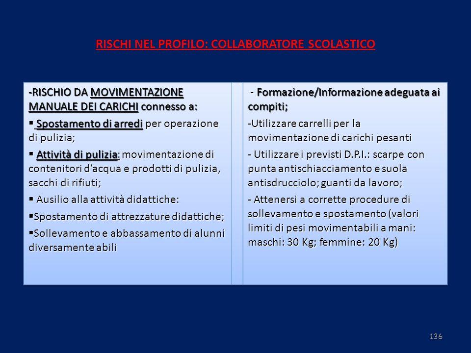 136 RISCHI NEL PROFILO: COLLABORATORE SCOLASTICO