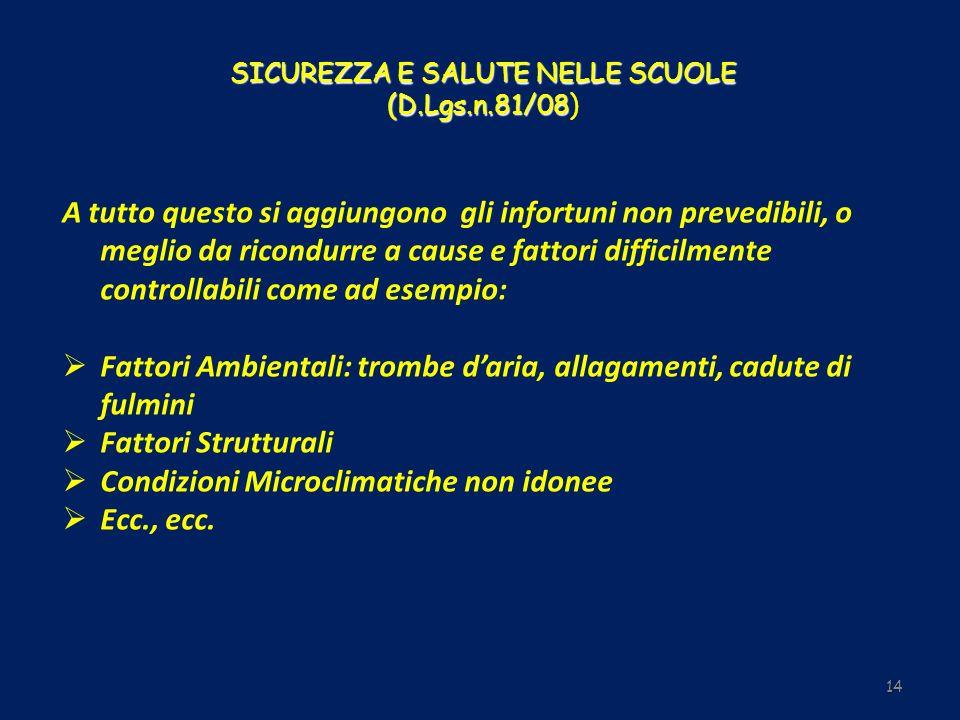 SICUREZZA E SALUTE NELLE SCUOLE (D.Lgs.n.81/08 SICUREZZA E SALUTE NELLE SCUOLE (D.Lgs.n.81/08) A tutto questo si aggiungono gli infortuni non prevedib