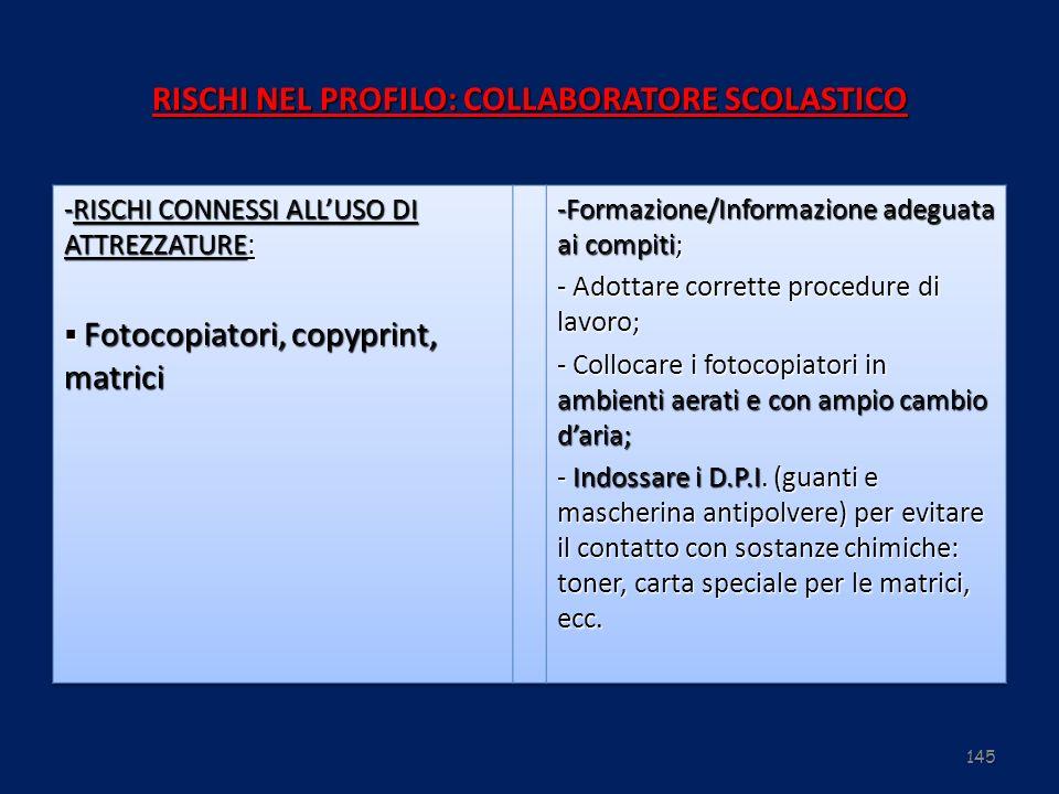 145 RISCHI NEL PROFILO: COLLABORATORE SCOLASTICO