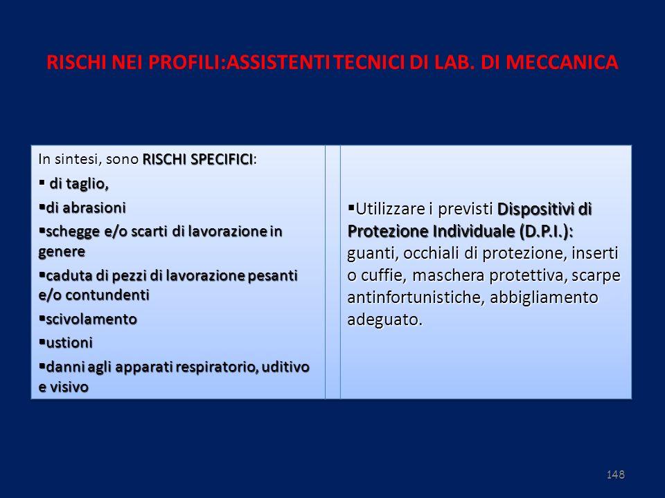 148 RISCHI NEI PROFILI:ASSISTENTI TECNICI DI LAB. DI MECCANICA