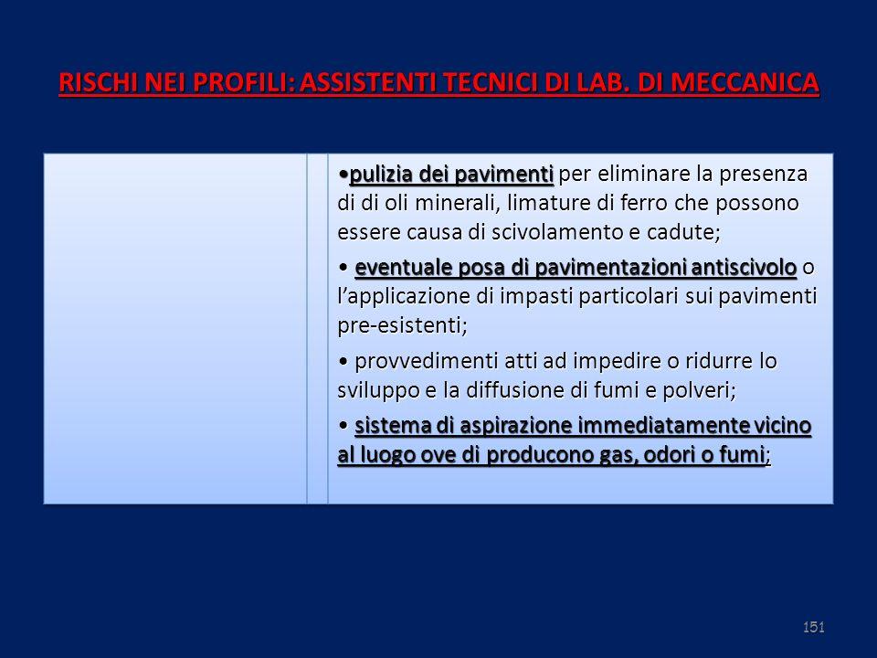 151 RISCHI NEI PROFILI: ASSISTENTI TECNICI DI LAB. DI MECCANICA