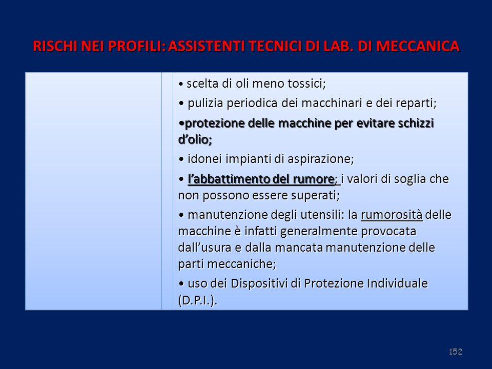 152 RISCHI NEI PROFILI: ASSISTENTI TECNICI DI LAB. DI MECCANICA