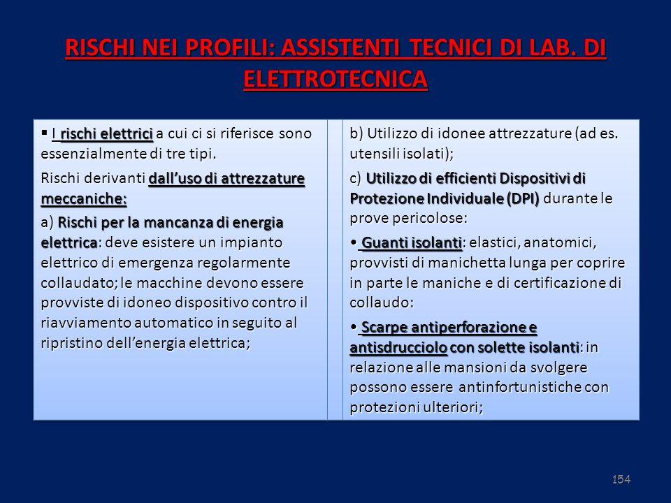 154 RISCHI NEI PROFILI: ASSISTENTI TECNICI DI LAB. DI ELETTROTECNICA