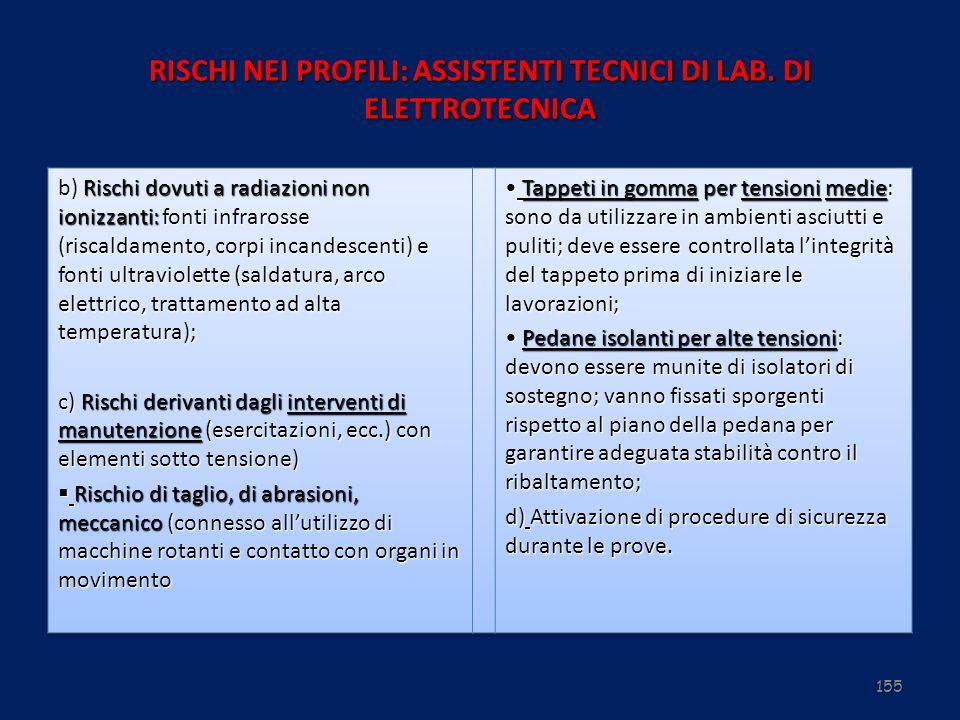 155 RISCHI NEI PROFILI: ASSISTENTI TECNICI DI LAB. DI ELETTROTECNICA