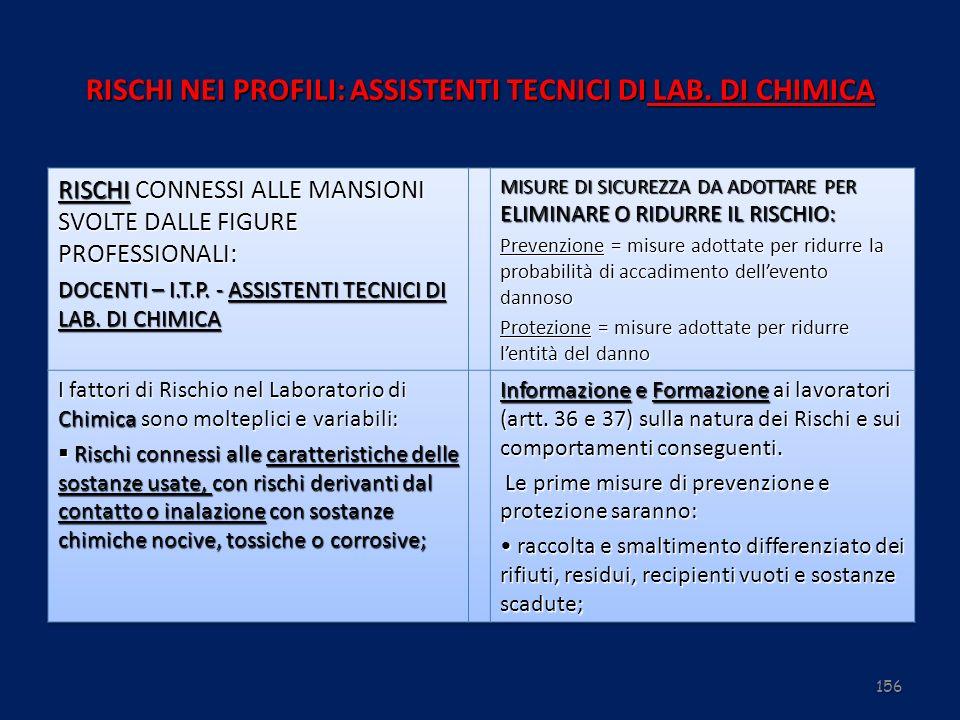 156 RISCHI NEI PROFILI: ASSISTENTI TECNICI DI LAB. DI CHIMICA