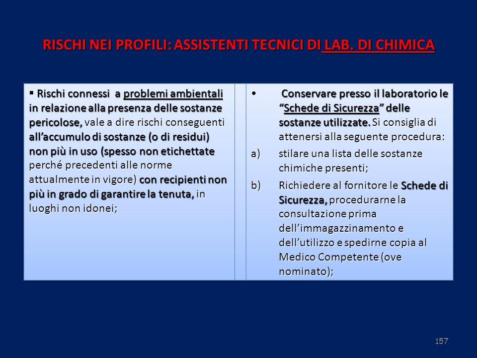 157 RISCHI NEI PROFILI: ASSISTENTI TECNICI DI LAB. DI CHIMICA