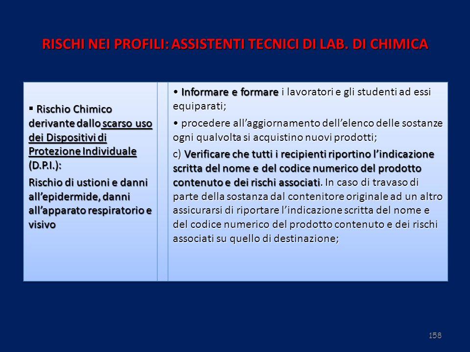 158 RISCHI NEI PROFILI: ASSISTENTI TECNICI DI LAB. DI CHIMICA
