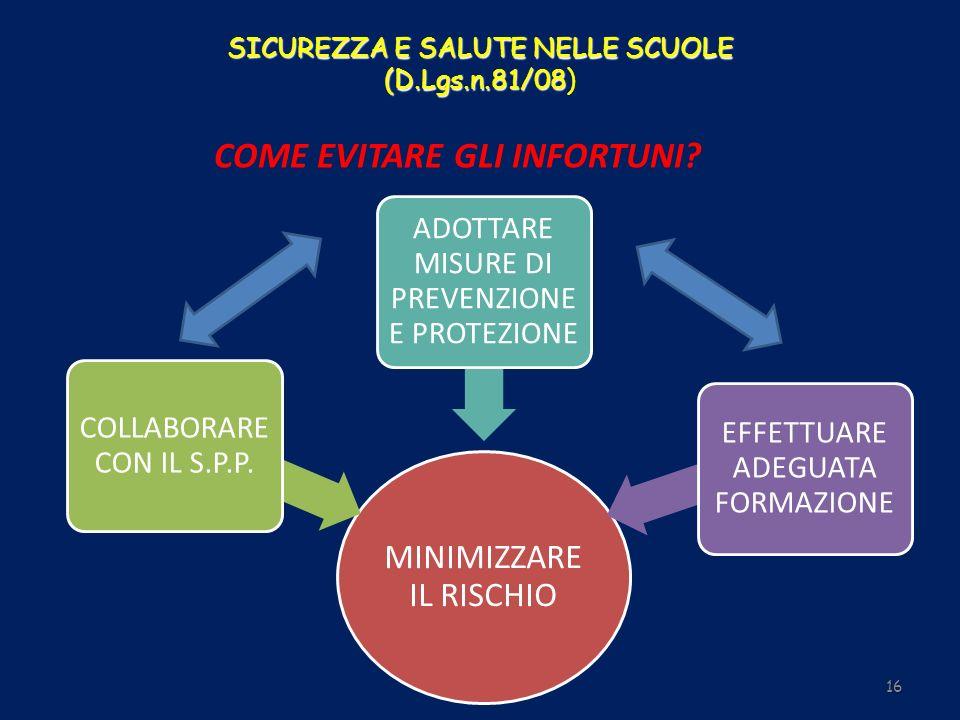 SICUREZZA E SALUTE NELLE SCUOLE (D.Lgs.n.81/08 SICUREZZA E SALUTE NELLE SCUOLE (D.Lgs.n.81/08) COME EVITARE GLI INFORTUNI? 16 MINIMIZZARE IL RISCHIO C