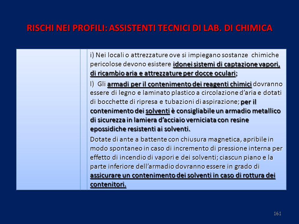 161 RISCHI NEI PROFILI: ASSISTENTI TECNICI DI LAB. DI CHIMICA