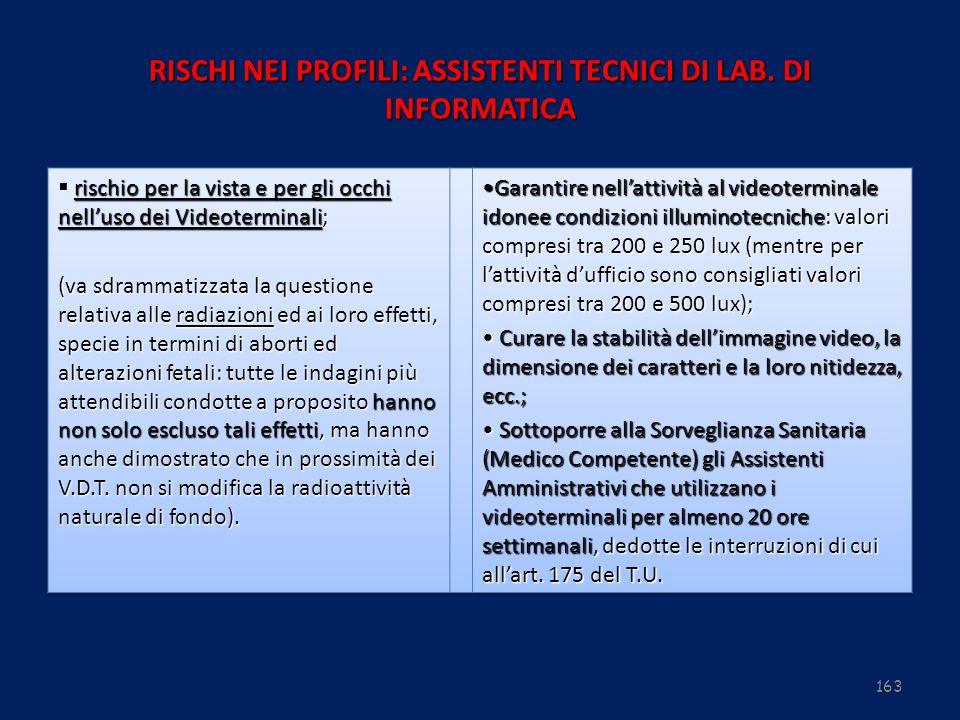 163 RISCHI NEI PROFILI: ASSISTENTI TECNICI DI LAB. DI INFORMATICA