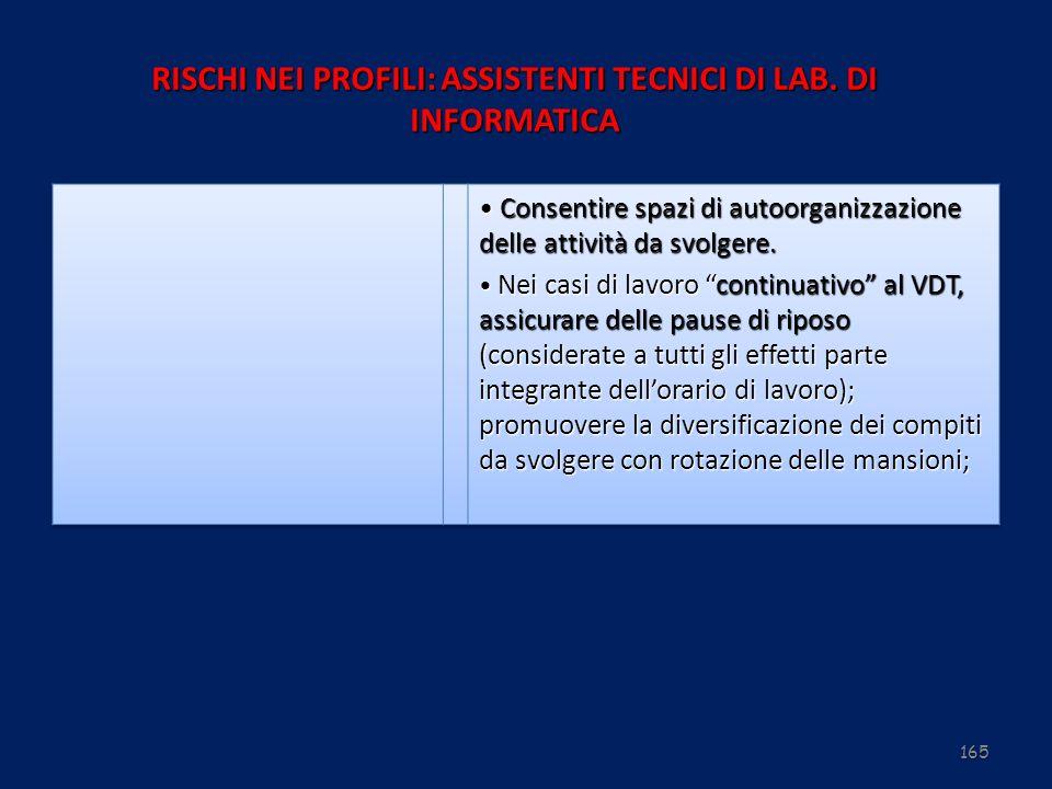 165 RISCHI NEI PROFILI: ASSISTENTI TECNICI DI LAB. DI INFORMATICA