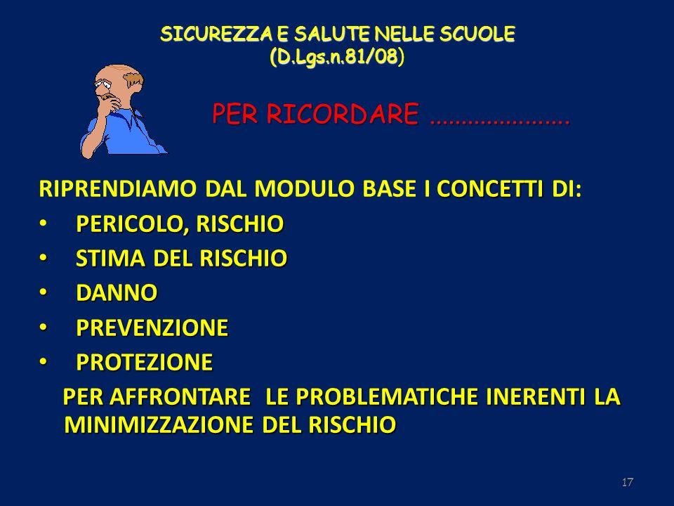 SICUREZZA E SALUTE NELLE SCUOLE (D.Lgs.n.81/08 SICUREZZA E SALUTE NELLE SCUOLE (D.Lgs.n.81/08) 17 PER RICORDARE...................... CONCETTI RIPREND